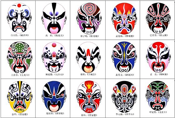 京剧为什么要画脸谱_京剧演员画脸谱的原因