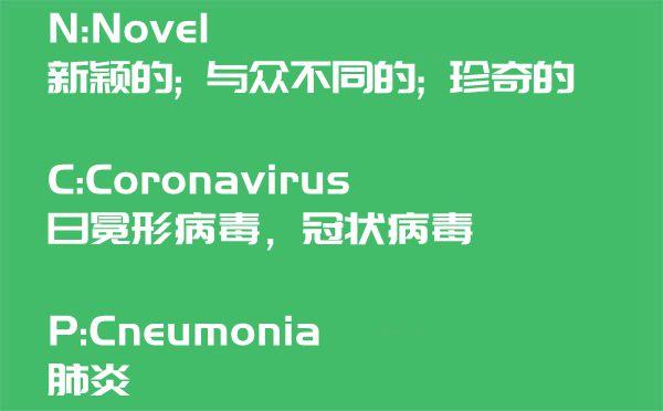 """新冠肺炎的英文名是什么,新冠肺炎英文简称""""NCP""""是哪几个单词的缩写"""