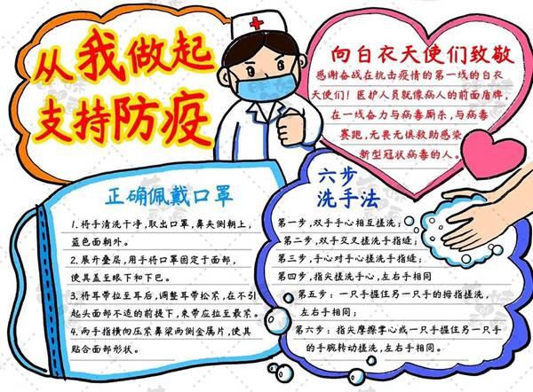 2020新型冠状肺炎疫情防护博客彩3