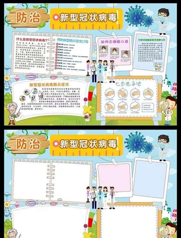 关于新型冠状病毒肺炎防护的博客彩内容7
